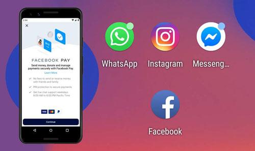 Alle Plattformen für Facebook Pay